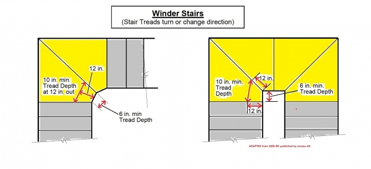 Most Perfect Staircase Winder Design Picture 559