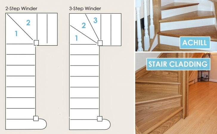 Most Popular Staircase Winder Design Photo 234