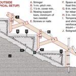 Stunning Concrete Stair Formwork Design Photo 233