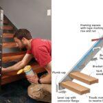 Cool Wood Stair Stringers Image 351