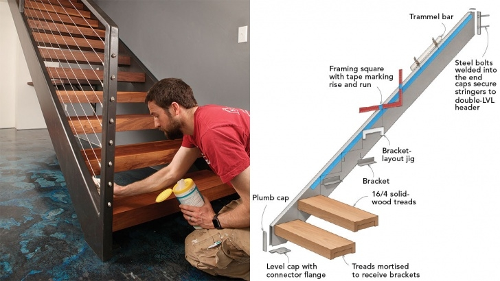 Cool Wood Stair Stringers Image 351
