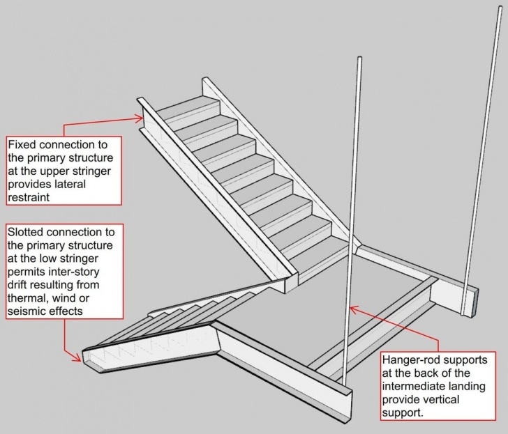 Creative Stair Structural Design Picture 477