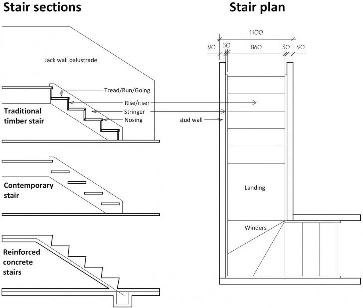 Gallery Of Staircases Design And Construction Photo 027