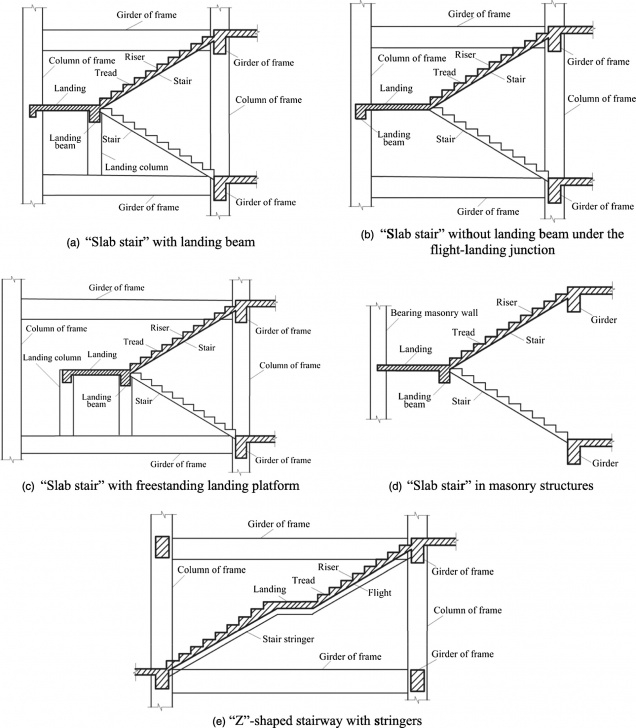 Imaginative Stair Structural Design Image 420