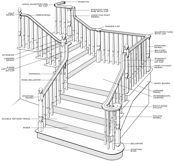 Inspiration Contemporary Stair Parts Image 199