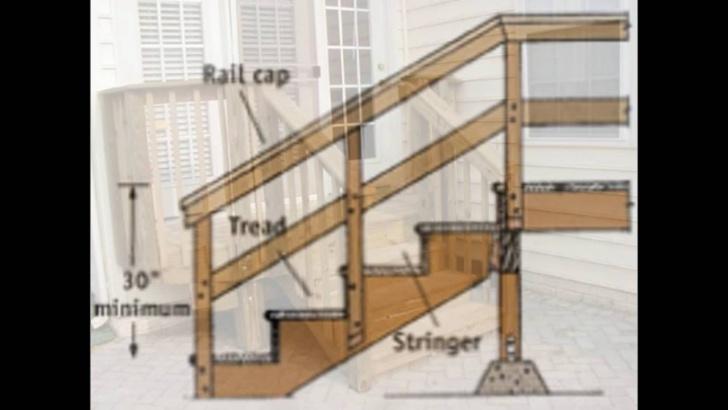 Marvelous Prefab Outdoor Wood Stairs Image 427