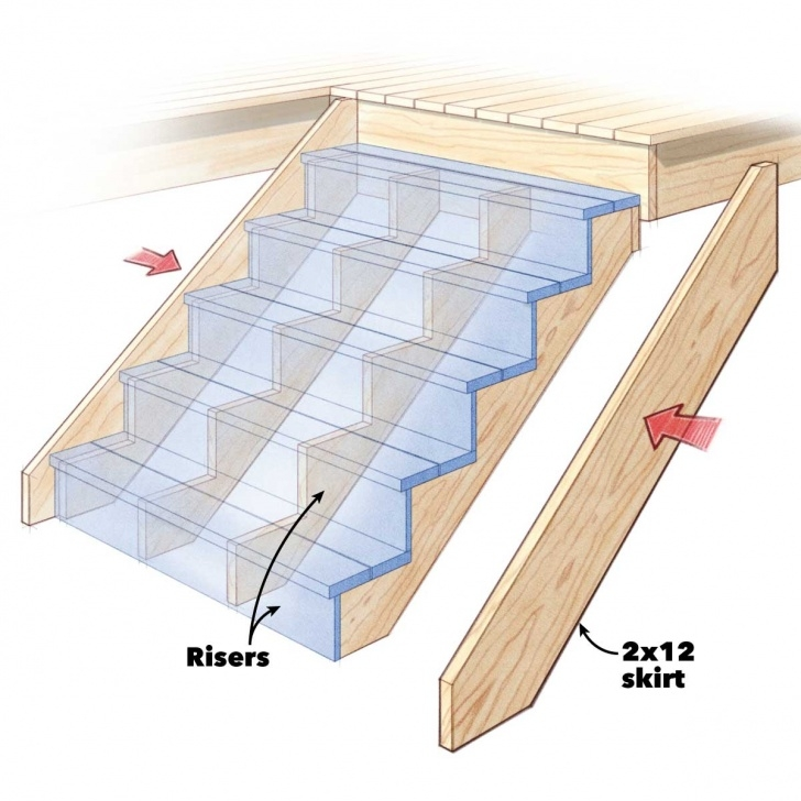 Popular Making Steps For Decking Picture 511