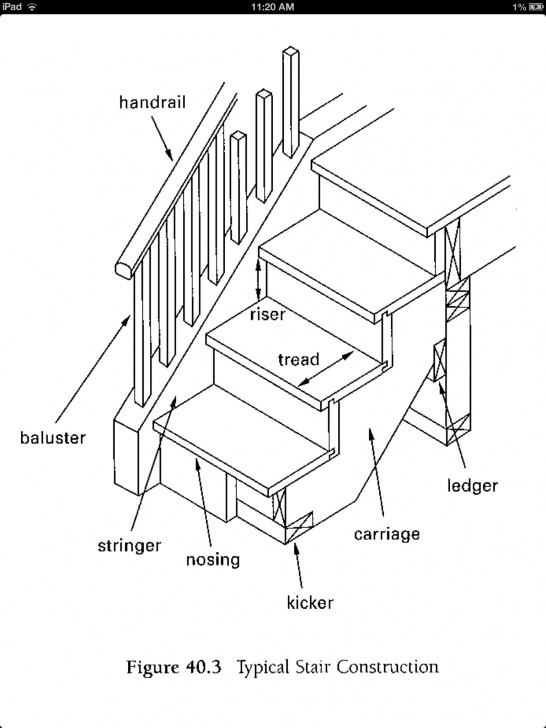 Remarkable Wood Stair Construction Photo 696