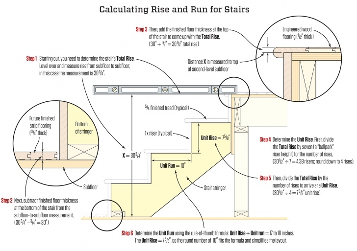 Sensational Stair Stringer Design Image 992